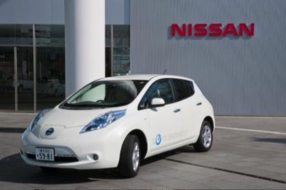 Nissan et Mitsubishi : une nouvelle voiture électrique