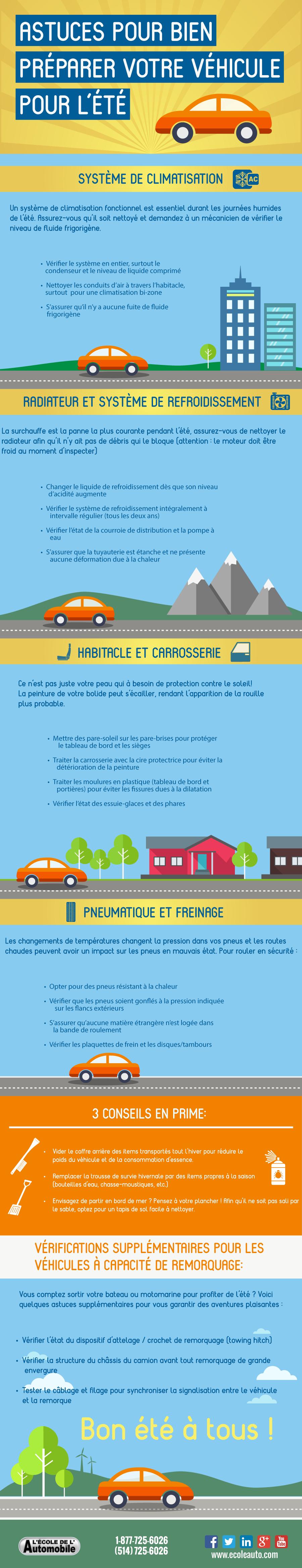 Infographie: Astuces pour bien préparer votre véhicule pour l'été