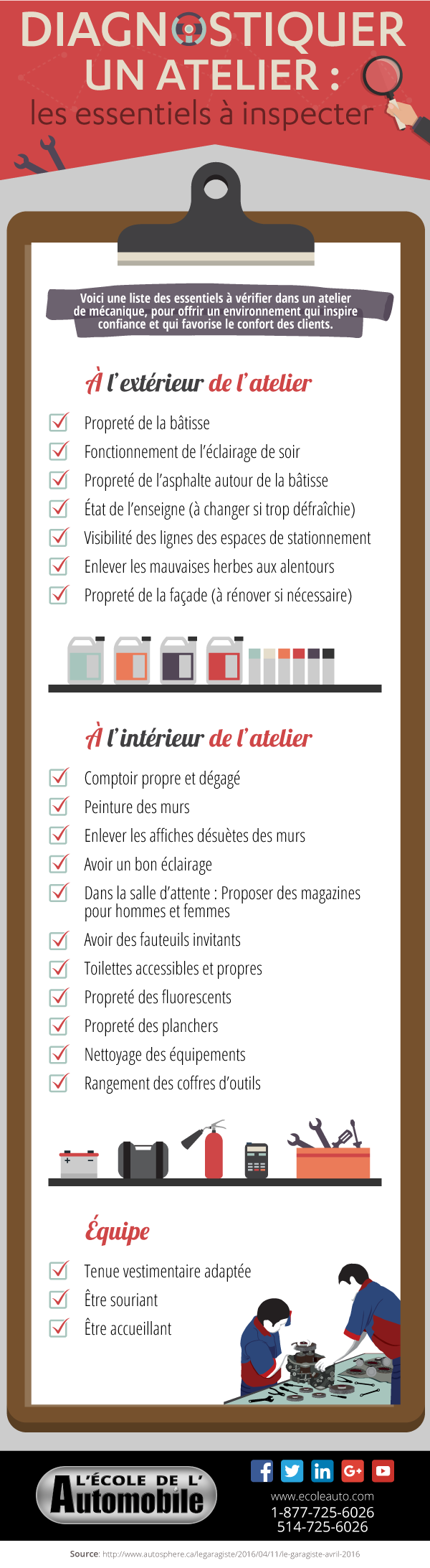 atc_fr_diagnostiquer_son_atelier_infographic-1
